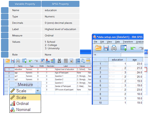 T test for different data sets in SPSS -URGENT HELP!?