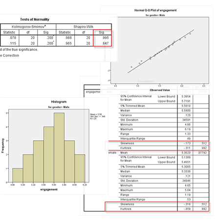 sampling size dissertation How to determine the correct sample size for a survey.