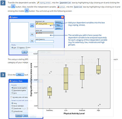 Screenshots of dialogue boxes and boxplot in SPSS to test the assumption of no significant outliers for the one-way ANOVA