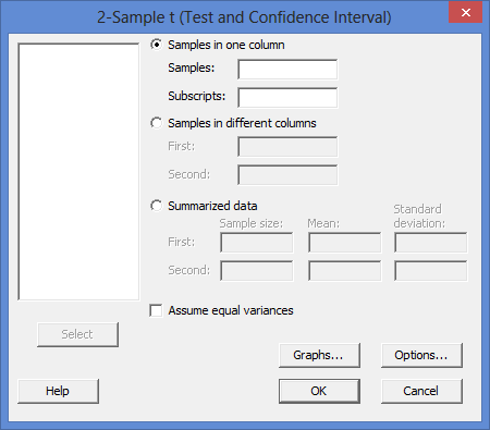 Independent t-test in Minitab - Procedure, output and