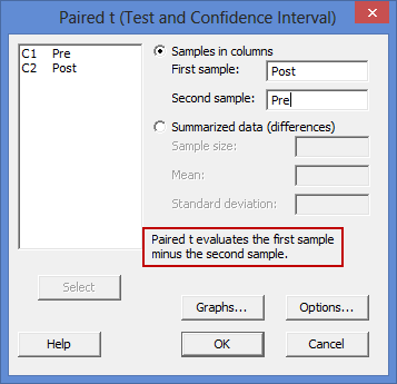 Paired t-test in Minitab - Procedure, output and interpretation of ...