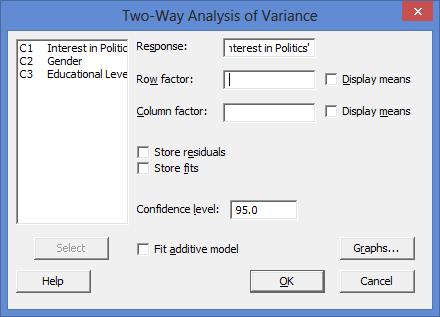 Two-way ANOVA in Minitab - Procedure, output and interpretation of ...