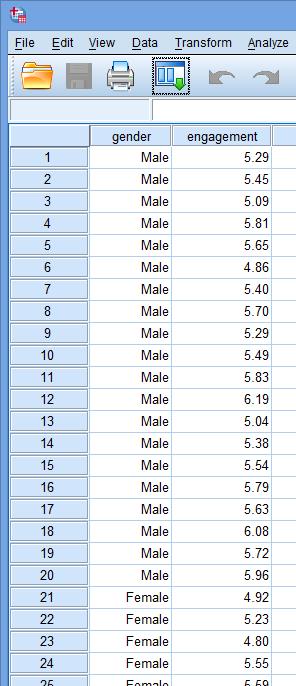 Mann Whitney U Test In Spss Laerd Statistics Premium Sample