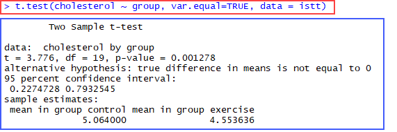 Independent-samples t-test using R, Excel and RStudio (page 3