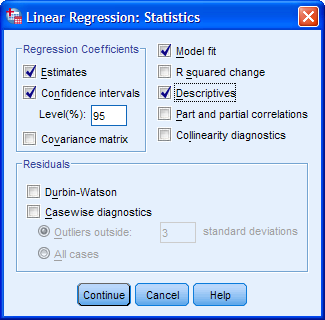multiple regression in dissertation and thesis research