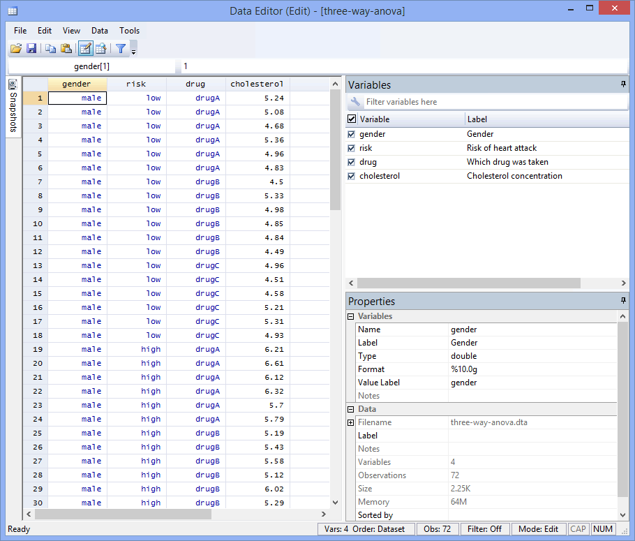 How to carry out and report a three-way ANOVA using Stata