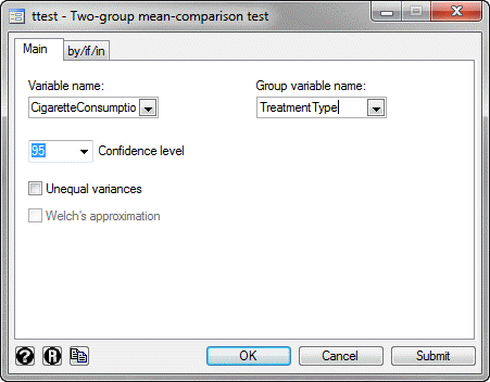Independent T Test In Stata Procedure Output And Interpretation