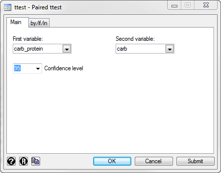 Paired T Test In Stata Procedure Output And Interpretation Of The