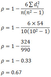 Spearman's Rank-Order Correlation - A guide to how to calculate it ...